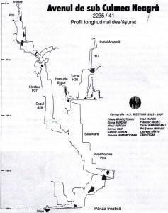 Profil-Avenul-de-sub-Culmea-Neagra